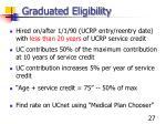 graduated eligibility