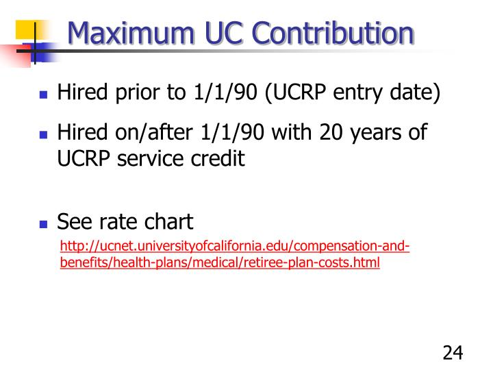 Maximum UC Contribution