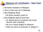 maximum uc contribution rate chart