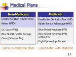 medical plans1