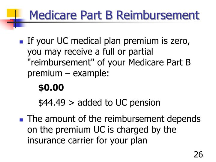 Medicare Part B Reimbursement