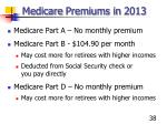 medicare premiums in 2013