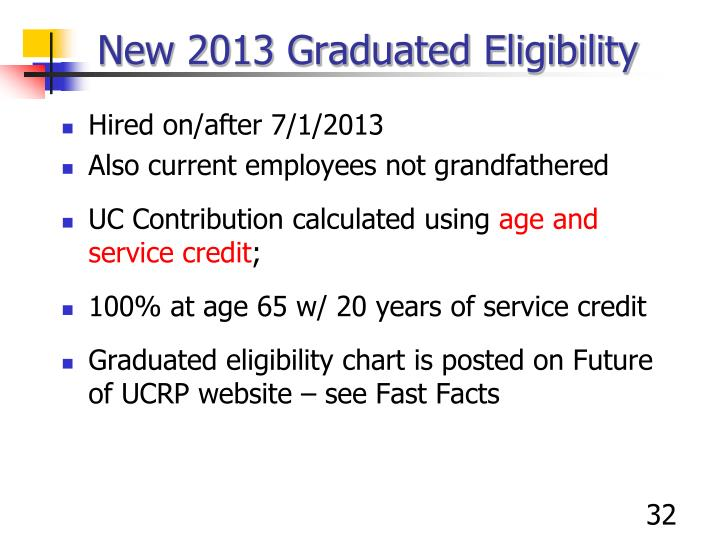New 2013 Graduated Eligibility