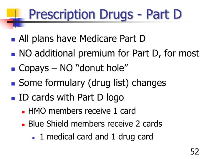 Prescription Drugs - Part D