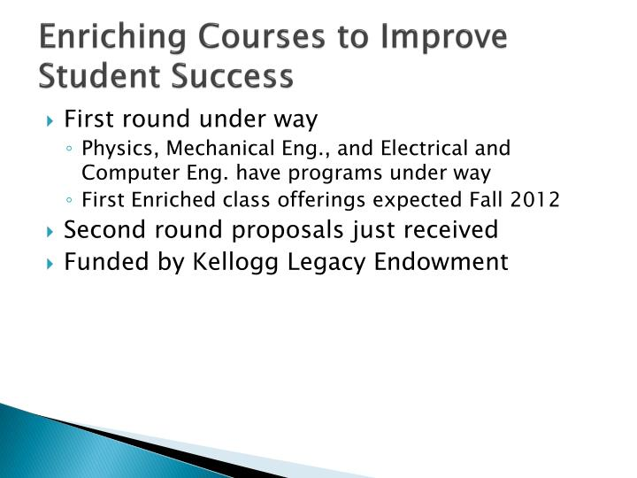 Enriching Courses to Improve Student Success