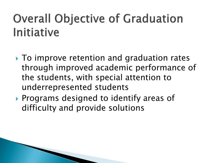 Overall Objective of Graduation Initiative