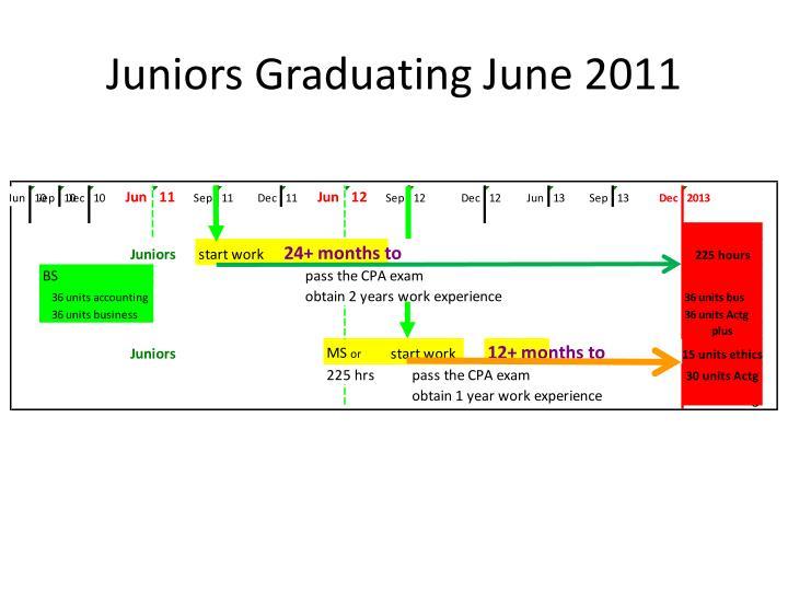 Juniors Graduating June 2011