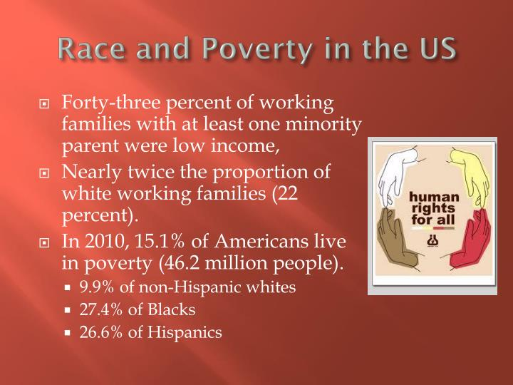Race and Poverty in the US