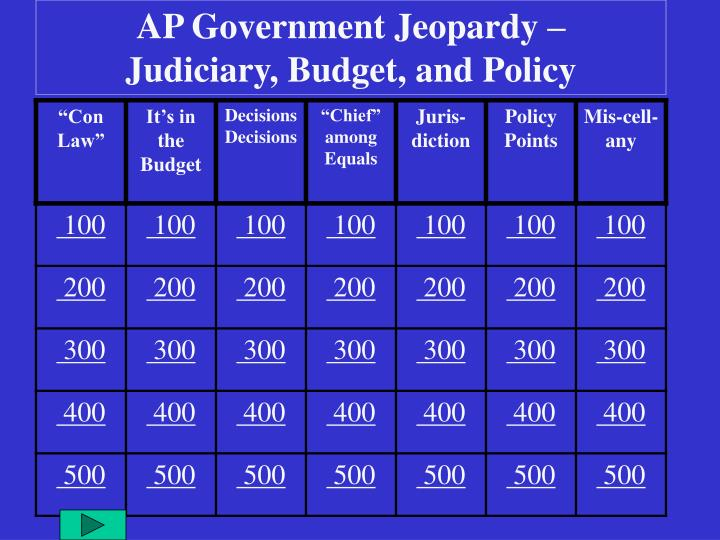 AP Government Jeopardy –
