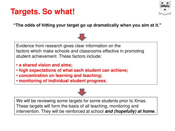 Targets. So what!