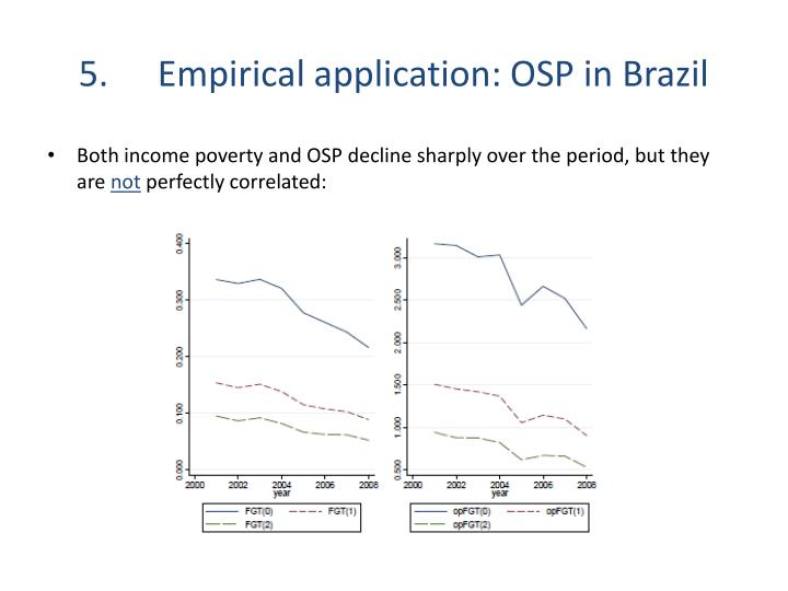 5.Empirical application: OSP in Brazil