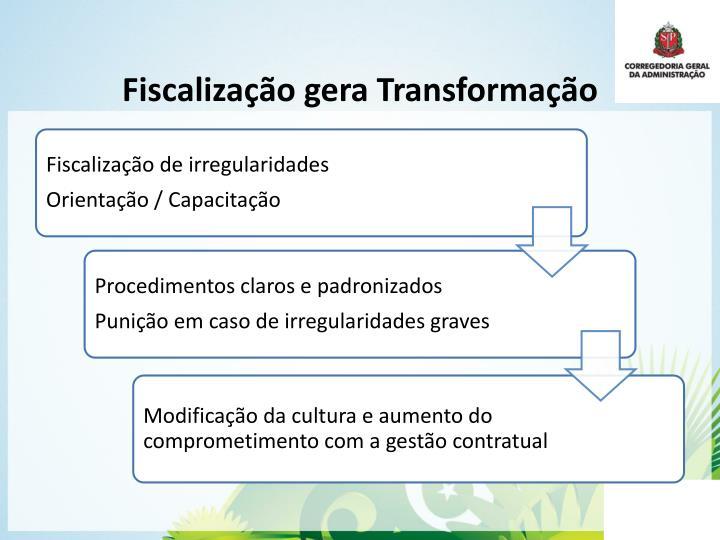 Fiscalização gera Transformação
