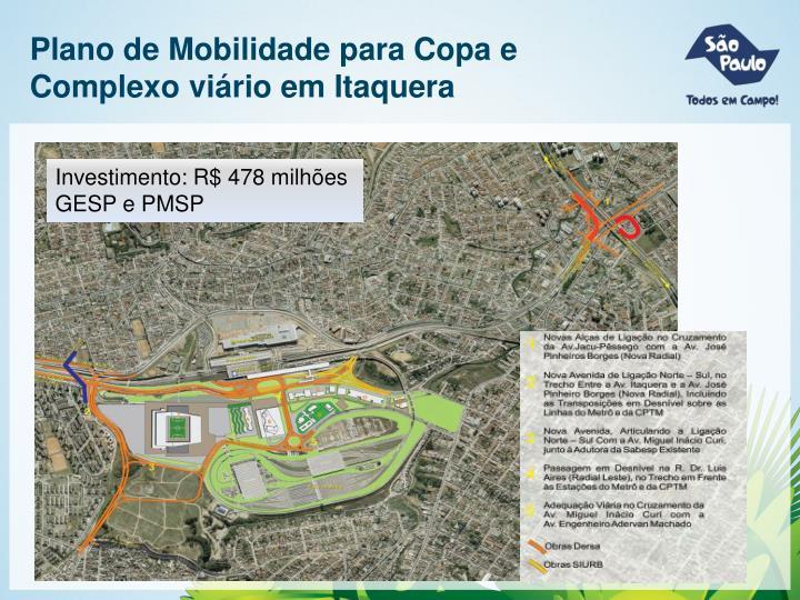 Plano de Mobilidade para Copa e