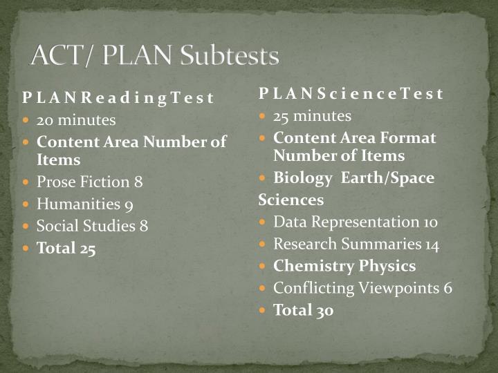ACT/ PLAN Subtests
