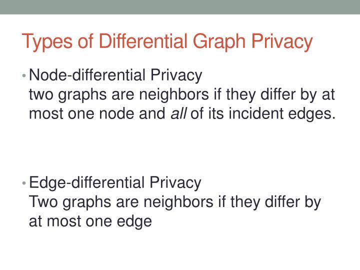Types of Differential Graph Privacy