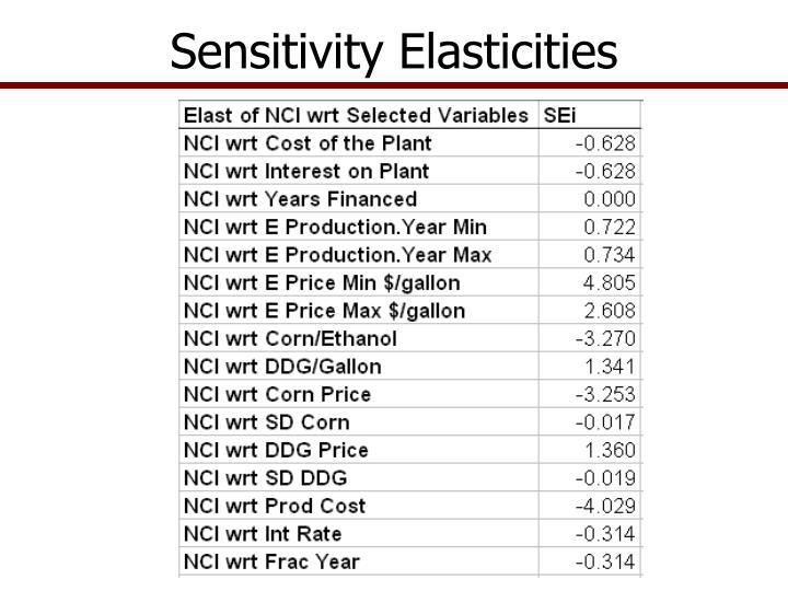 Sensitivity Elasticities