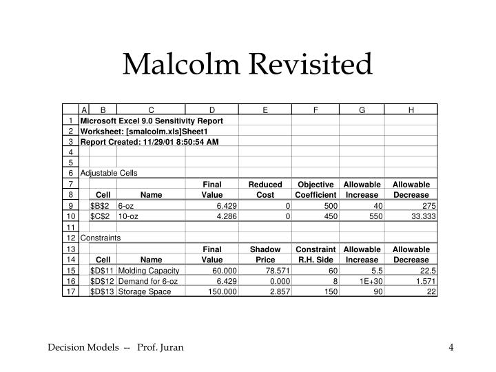 Malcolm Revisited