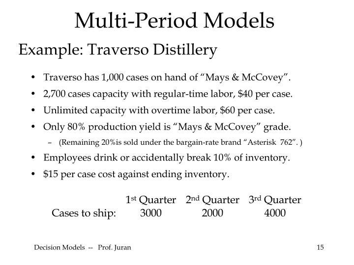 Multi-Period Models