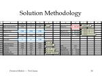 solution methodology1