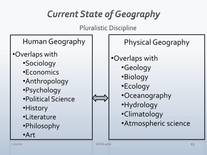 Current State of Geography