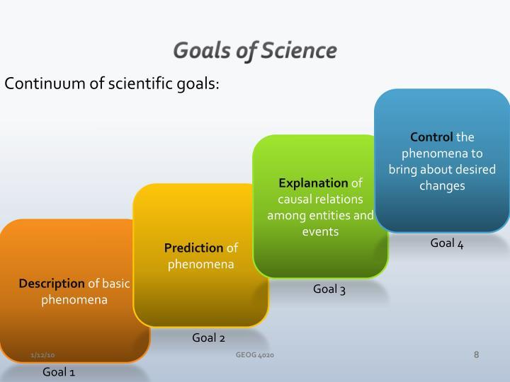 Goals of Science