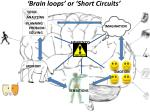 brain loops or short circuits