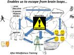 enables us to escape from brain loops