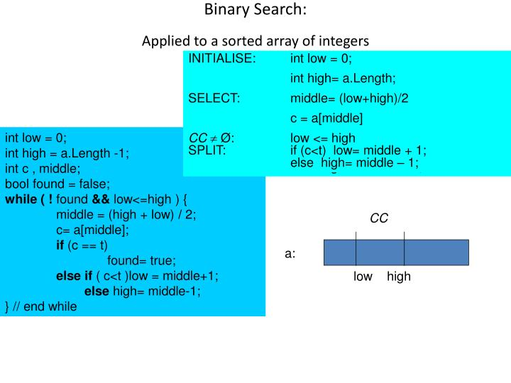 Binary Search: