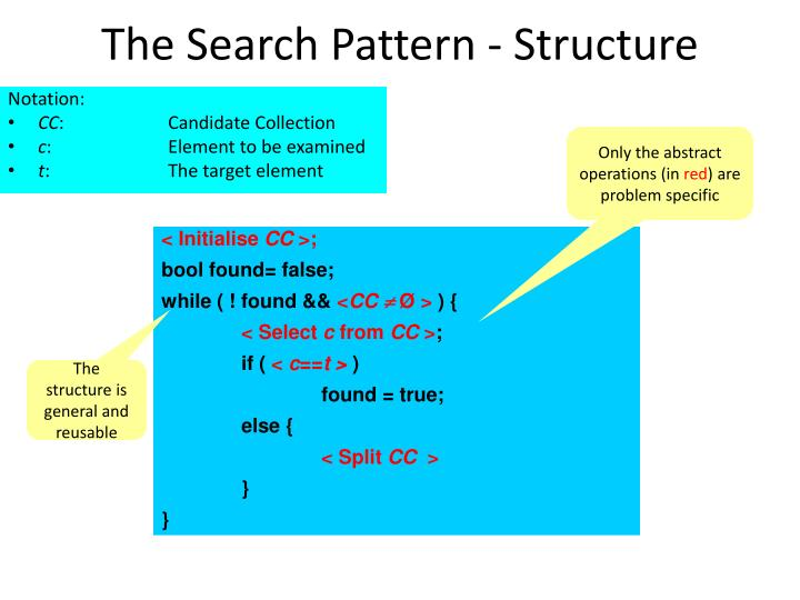 The Search Pattern - Structure