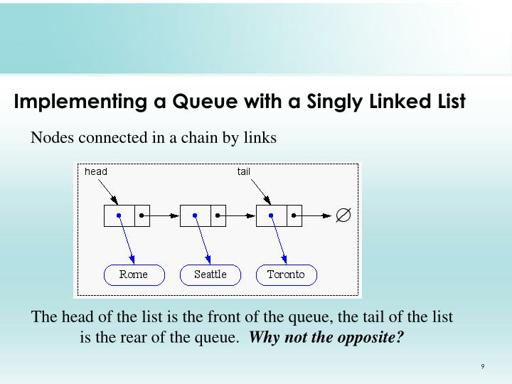 Implementing a Queue with a Singly Linked List