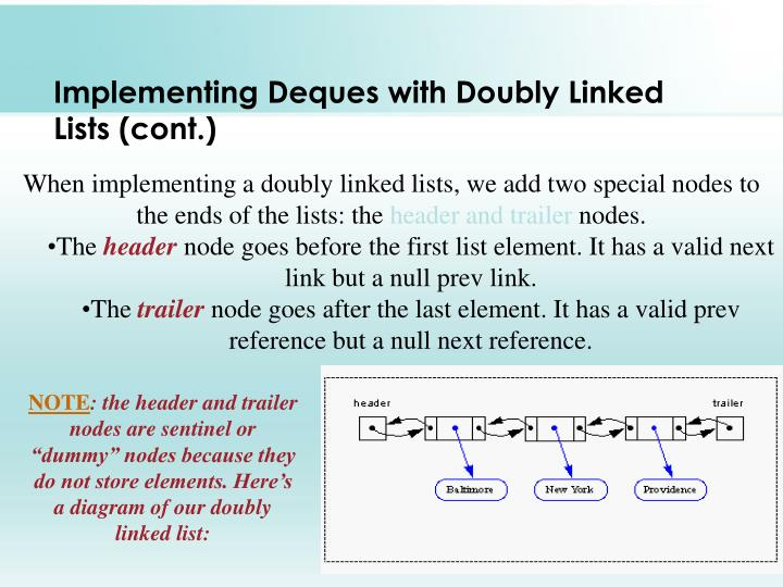Implementing Deques with Doubly Linked Lists (cont.)