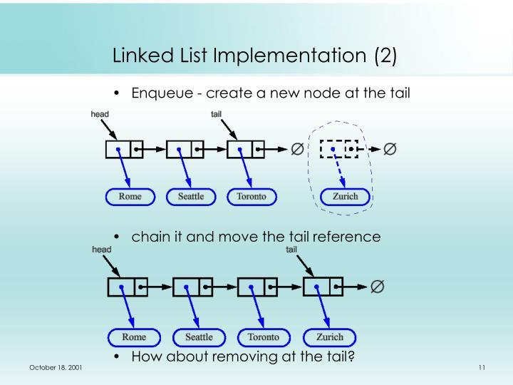 Linked List Implementation (2)