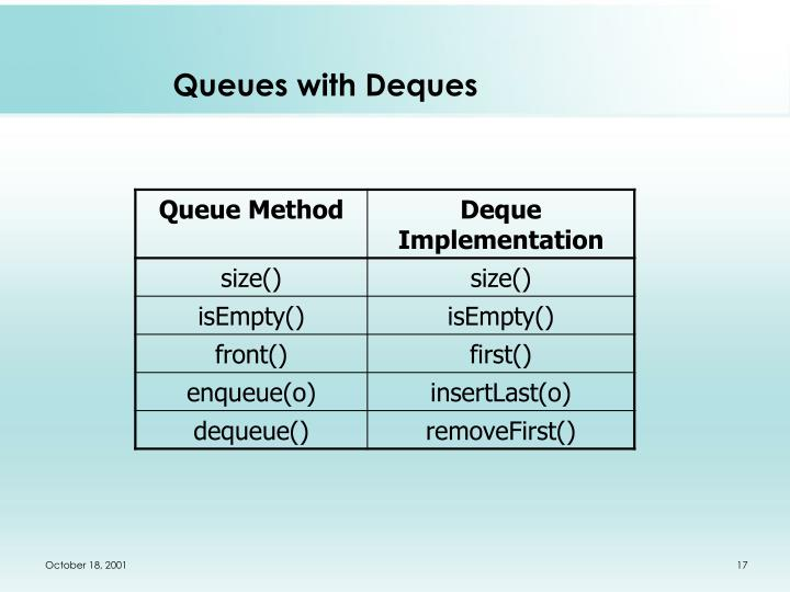 Queues with Deques