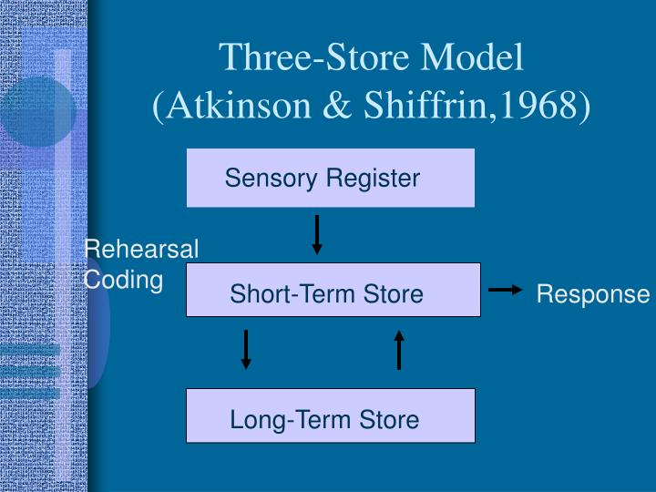 Three store model atkinson shiffrin 1968