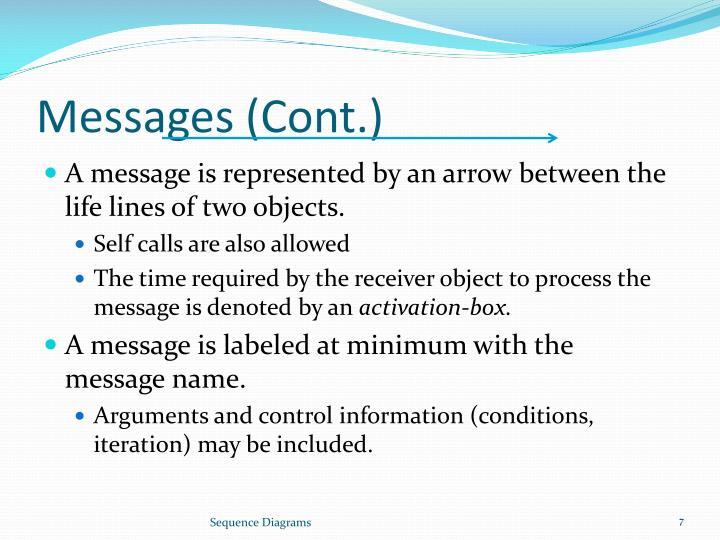 Messages (Cont.)