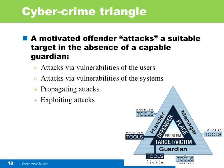 Cyber-crime triangle