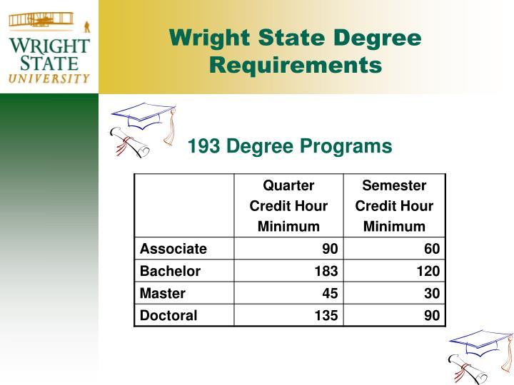 Wright State Degree