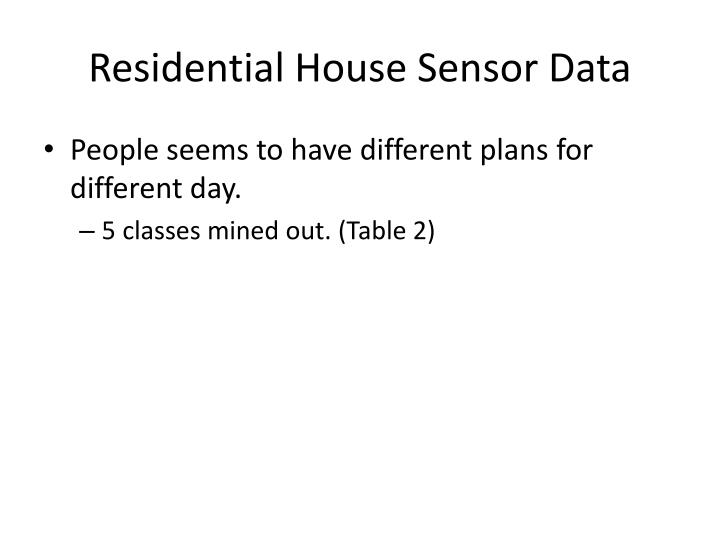 Residential House Sensor Data