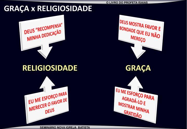 GRAÇA x RELIGIOSIDADE