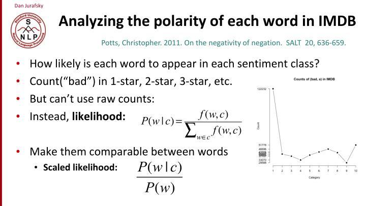 Analyzing the polarity of each word in IMDB