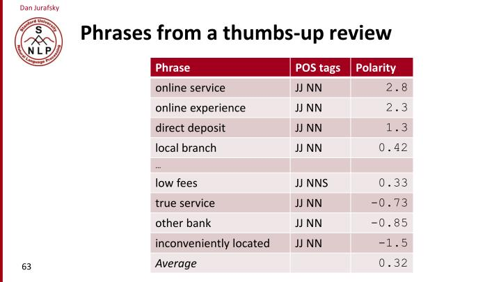 Phrases from a thumbs-up review