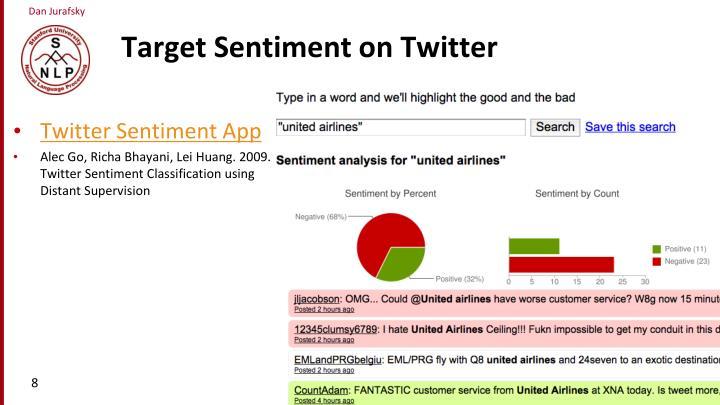 Target Sentiment on Twitter