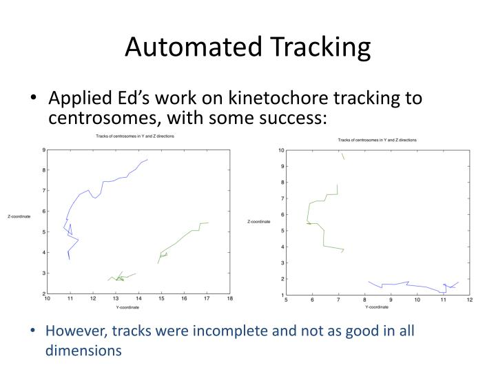 Automated Tracking
