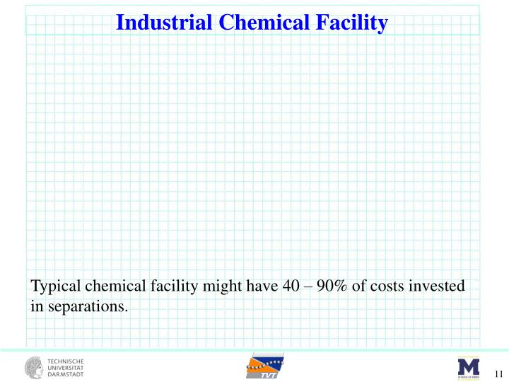 Industrial Chemical Facility