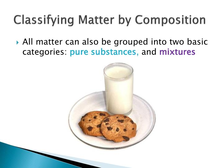 Classifying Matter by Composition