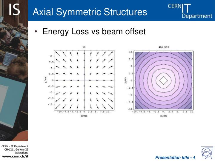 Axial Symmetric Structures