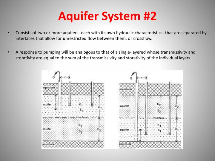 Aquifer System #2
