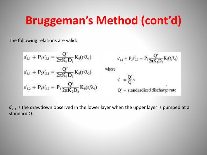 Bruggeman's