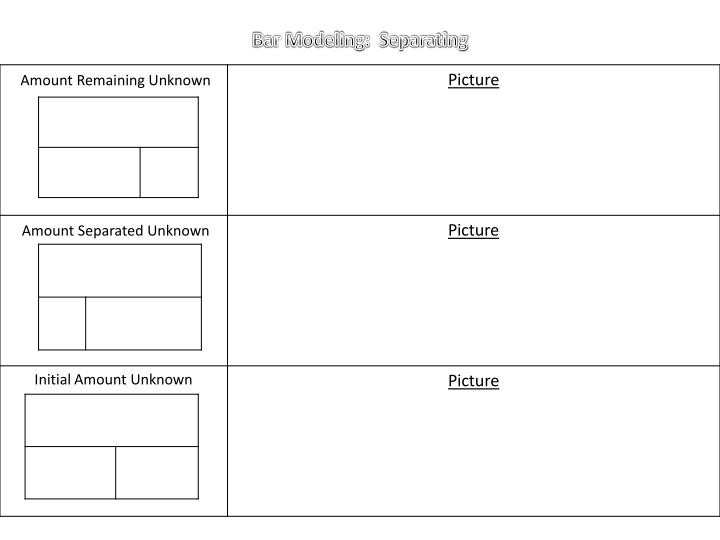 Bar Modeling:  Separating