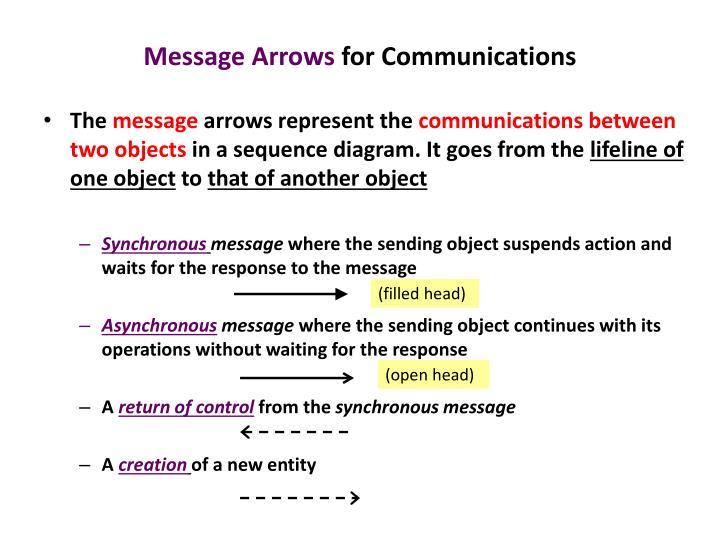 Message Arrows